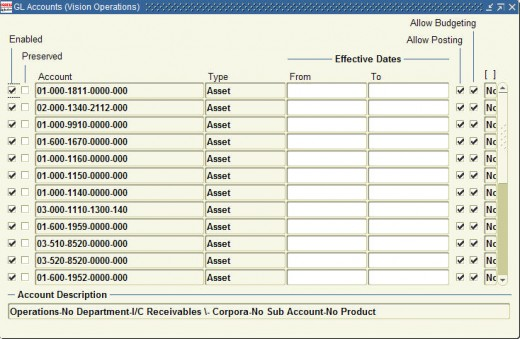 Maintain General Ledger Account Code Combinations (CCID's) using this Oracle Form