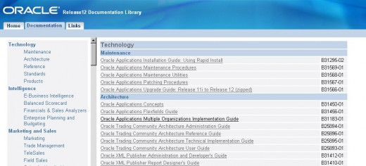 Oracle Release 12i Documentation Library
